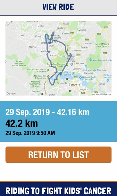 100km in a day! That's one hell of a Canberra ride